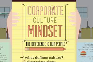 corporate-culture-share